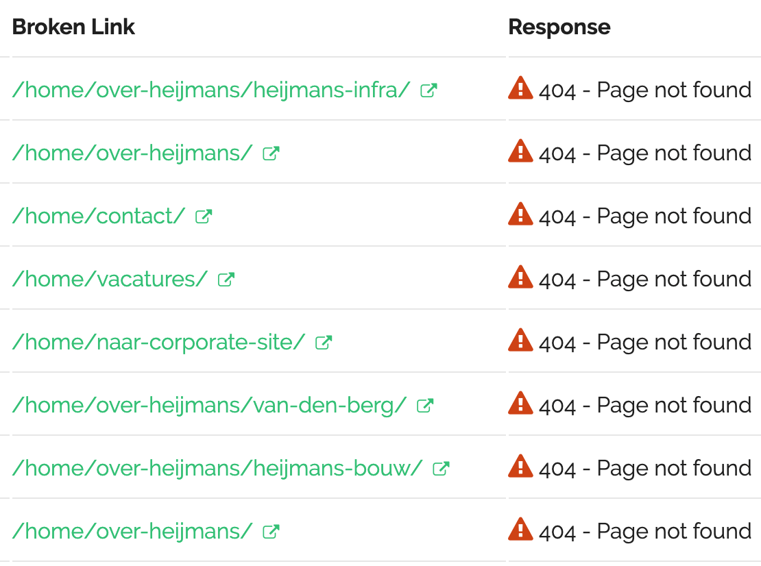 Overview of broken links on your site