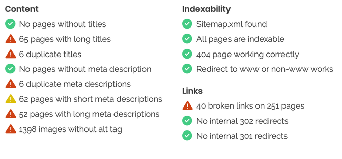 Summary of SEO issues on your site