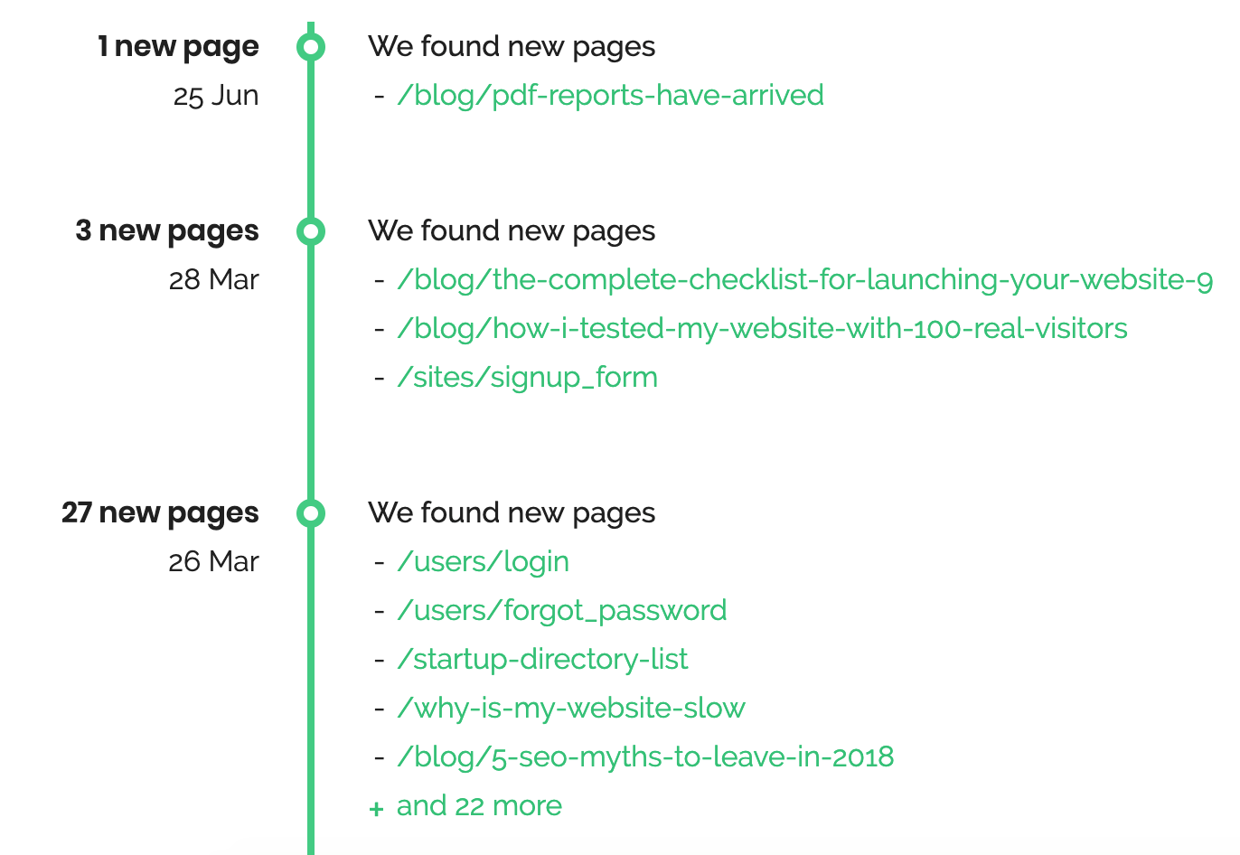 The timeline shows you all new and removed pages of your website