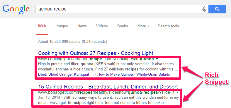 Example of rich snippets in Google's rich result